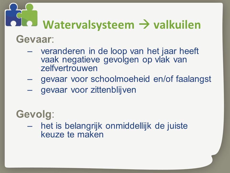 Watervalsysteem  valkuilen