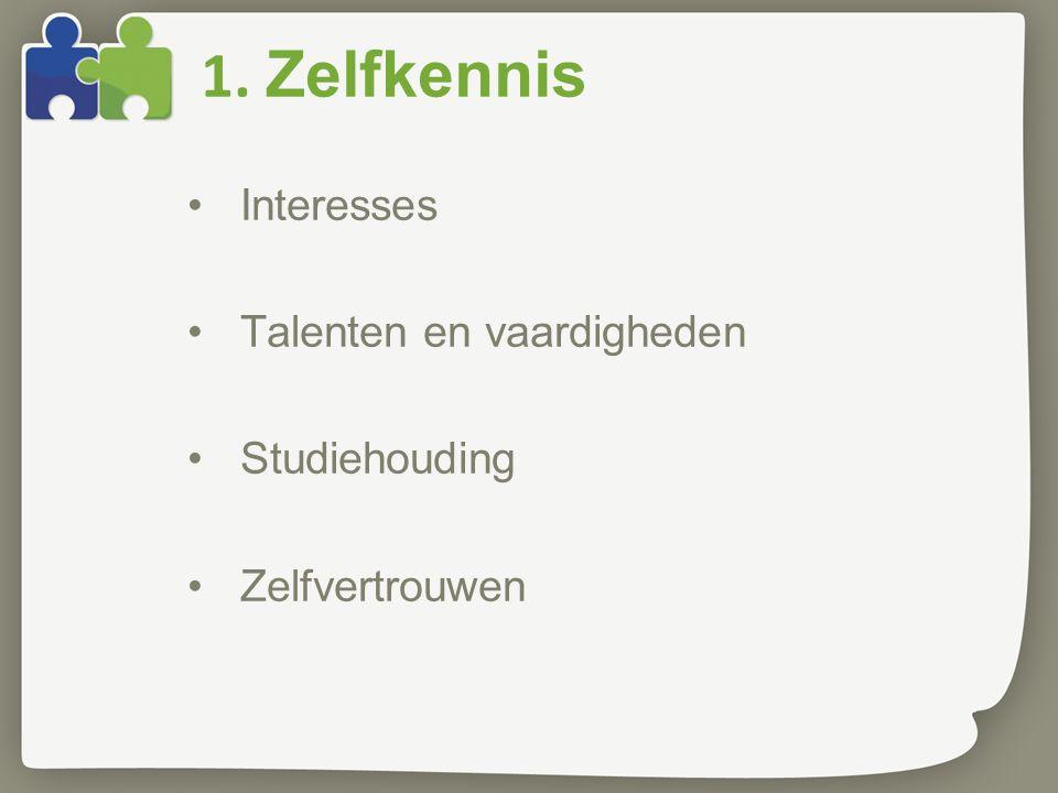1. Zelfkennis Interesses Talenten en vaardigheden Studiehouding
