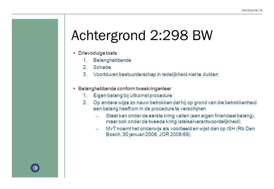 Achtergrond 2:298 BW Drievoduige toets Belanghebbende Schade