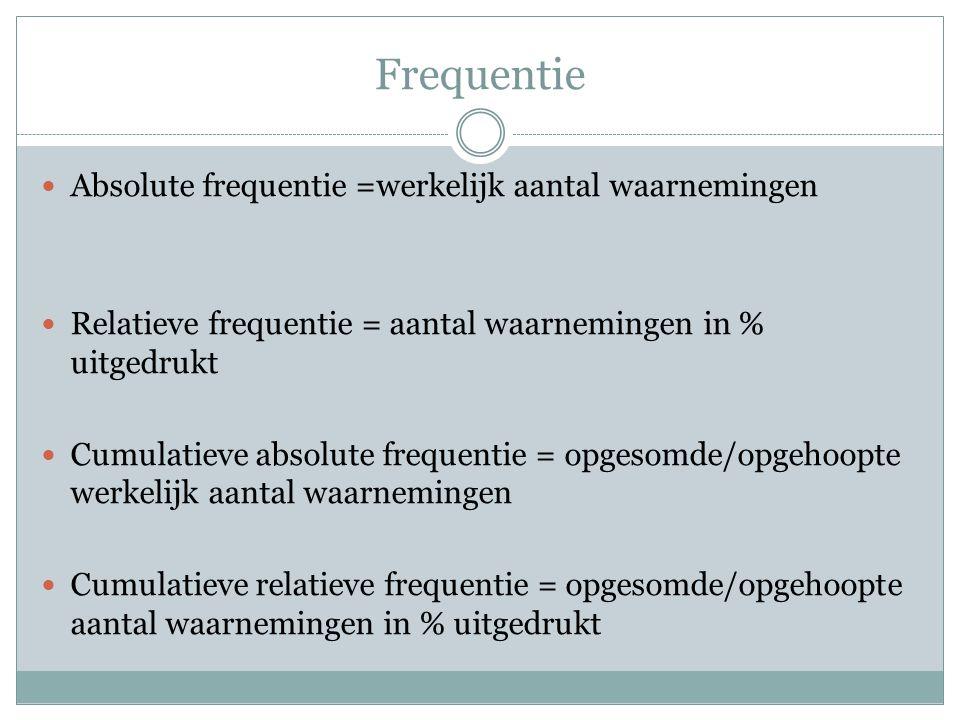 Frequentie Absolute frequentie =werkelijk aantal waarnemingen