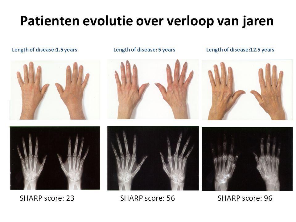 Patienten evolutie over verloop van jaren