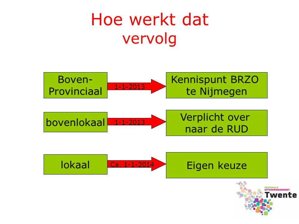 Hoe werkt dat vervolg Boven- Provinciaal Kennispunt BRZO te Nijmegen