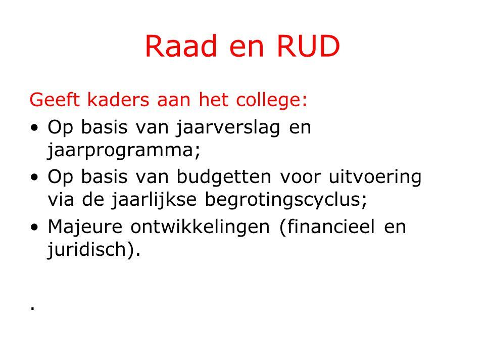 Raad en RUD Geeft kaders aan het college: