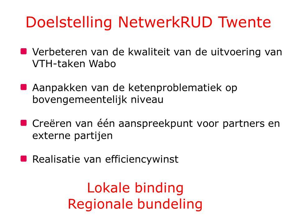 Doelstelling NetwerkRUD Twente