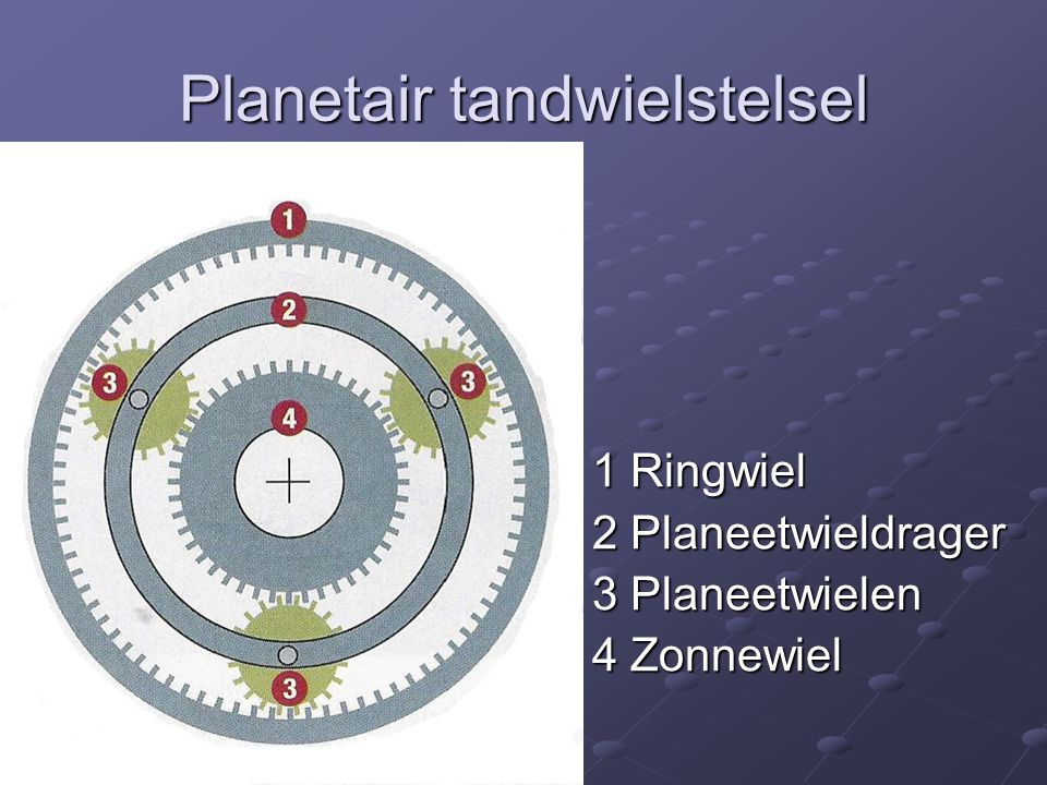 Planetair tandwielstelsel