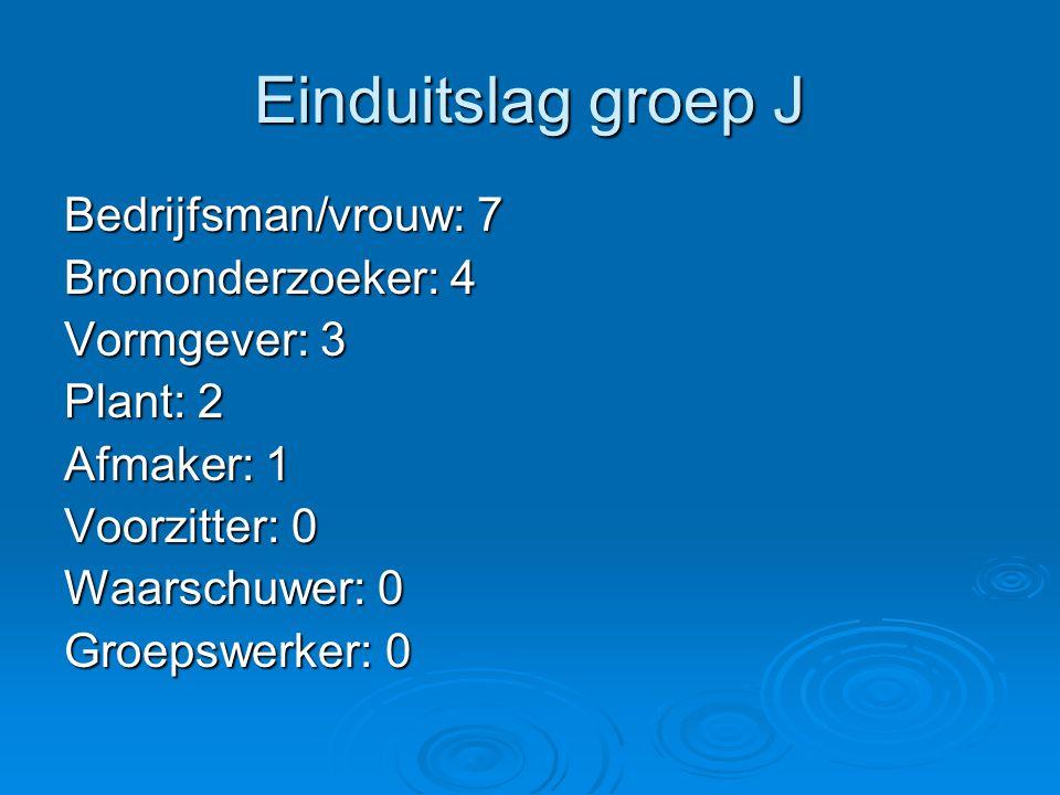 Einduitslag groep J Bedrijfsman/vrouw: 7 Brononderzoeker: 4