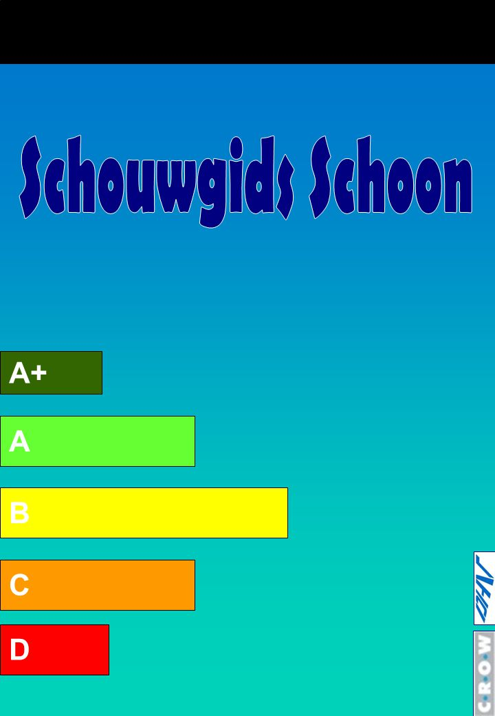 Schouwgids Schoon A+ A B C D