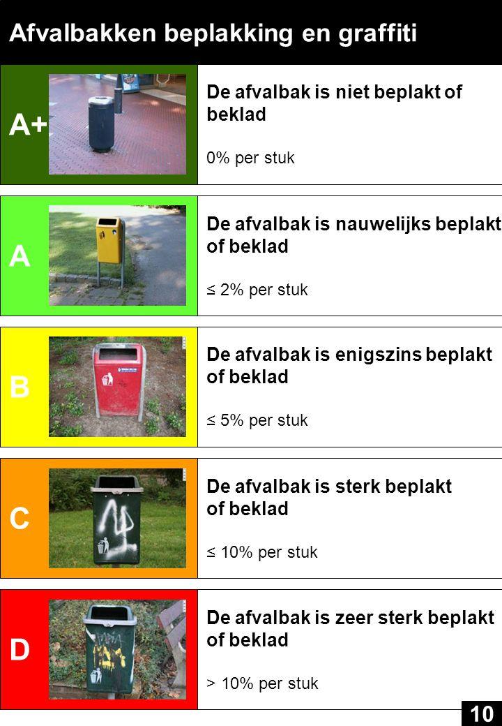 A+ A B C D Afvalbakken beplakking en graffiti 10