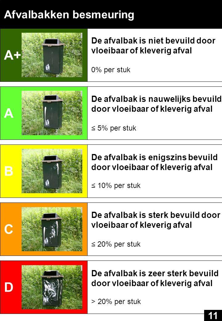 A+ A B C D Afvalbakken besmeuring 11