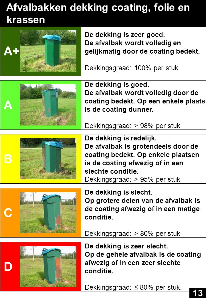 A+ A B C D Afvalbakken dekking coating, folie en krassen 13