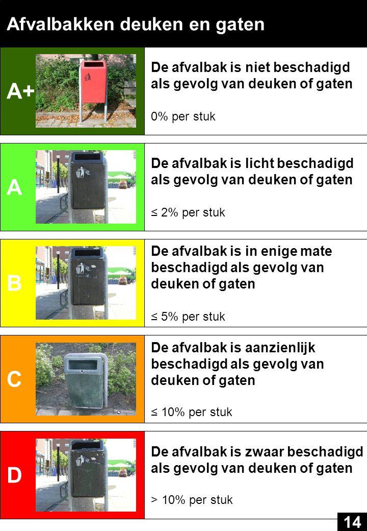 A+ A B C D Afvalbakken deuken en gaten 14 0% per stuk ≤ 5% per stuk