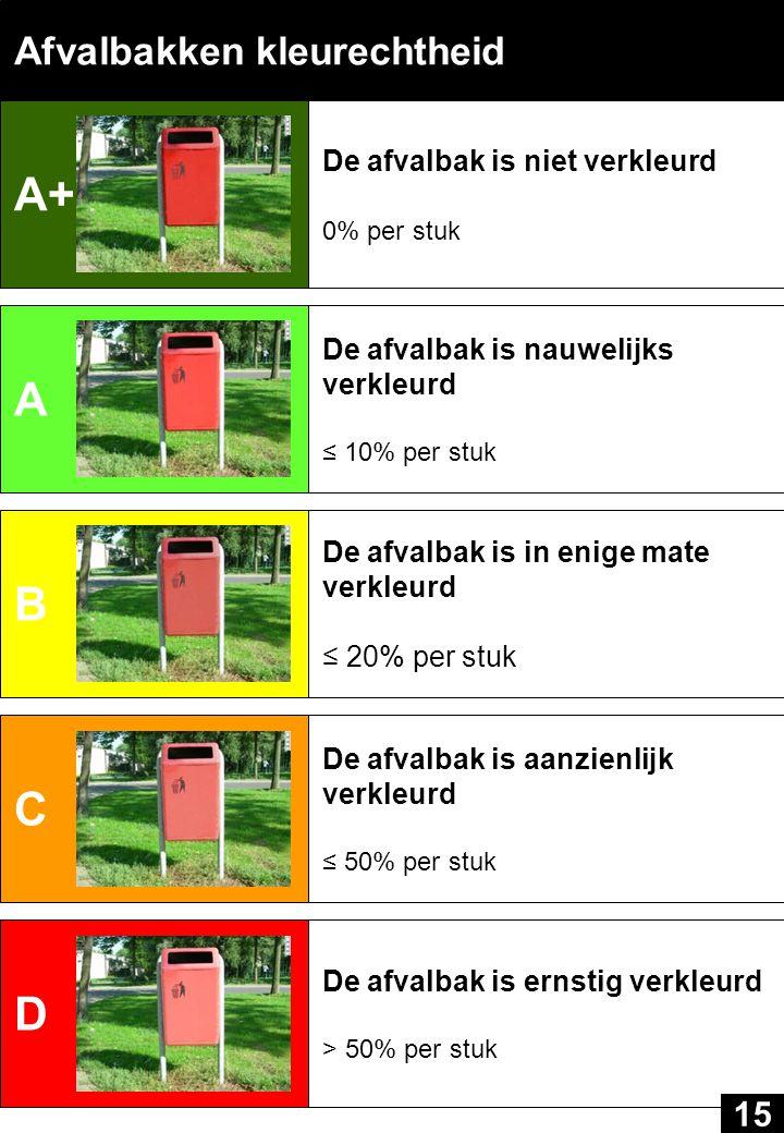 A+ A B C D Afvalbakken kleurechtheid 15 0% per stuk