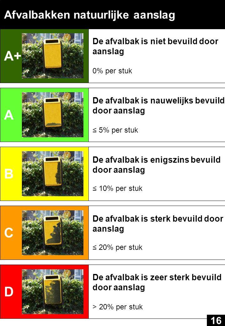 A+ A B C D Afvalbakken natuurlijke aanslag 16