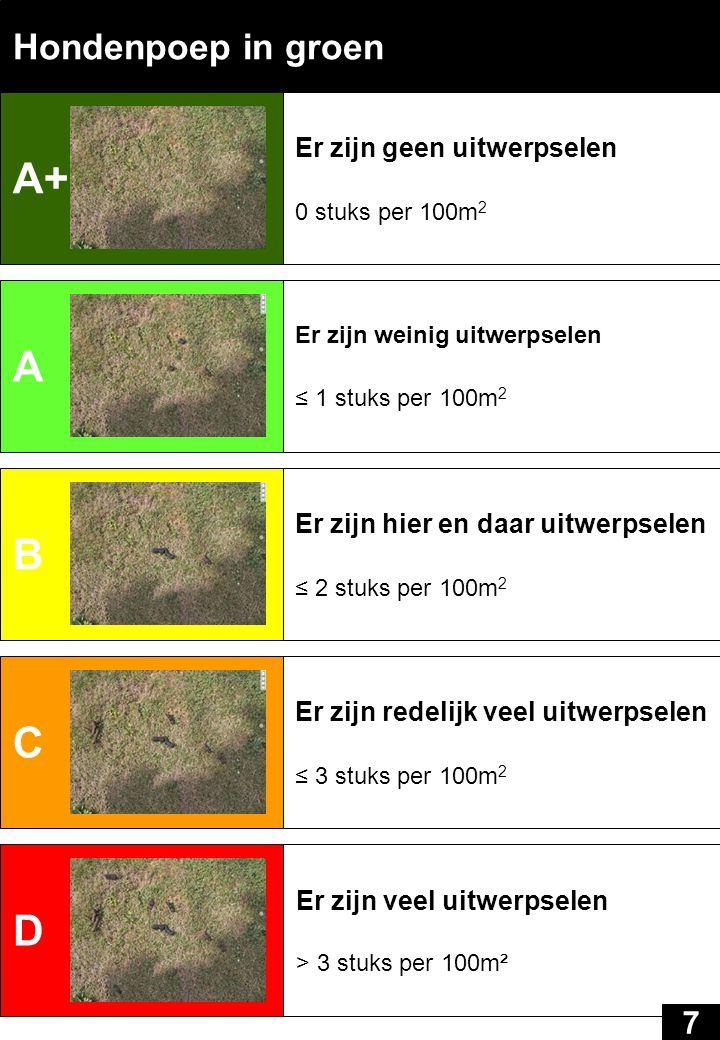 A+ A B C D Hondenpoep in groen 7 Er zijn geen uitwerpselen
