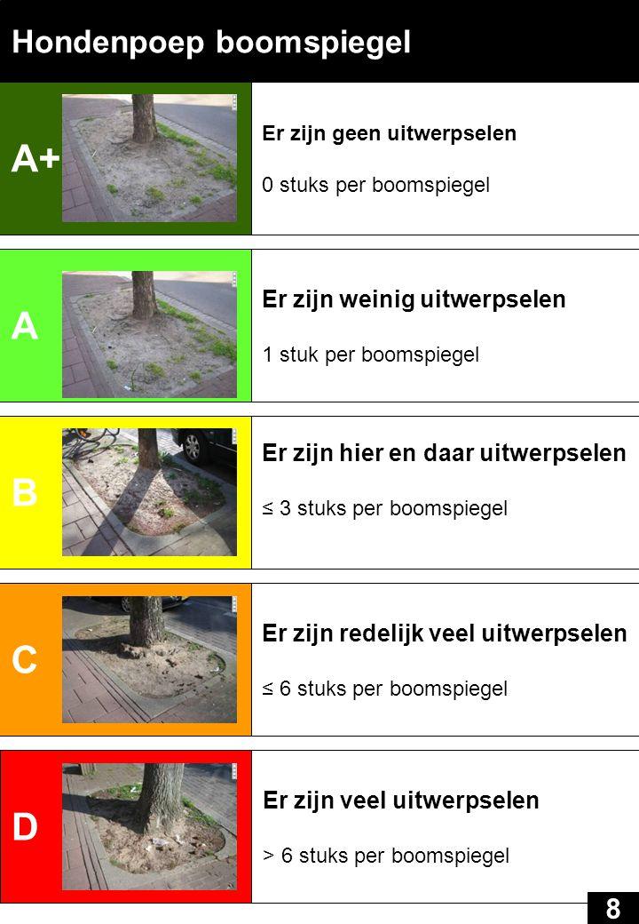 A+ A B C D Hondenpoep boomspiegel 8 Er zijn weinig uitwerpselen