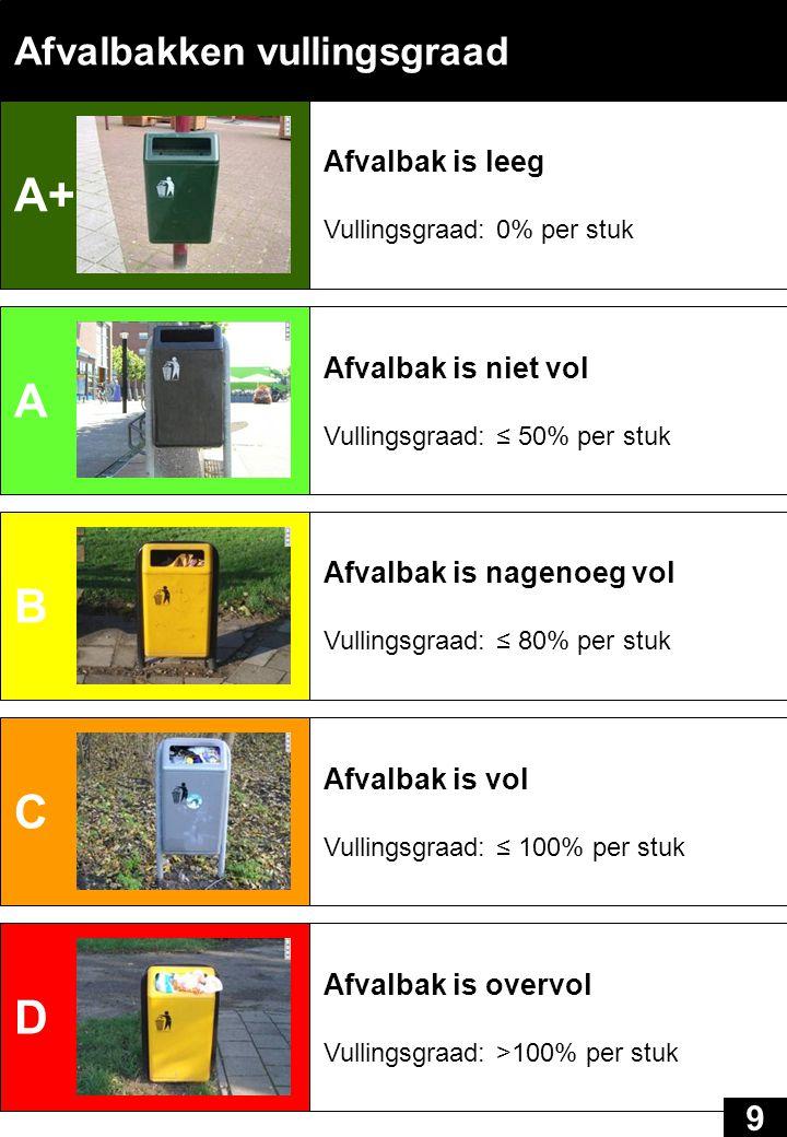 A+ A B C D Afvalbakken vullingsgraad 9 Afvalbak is leeg
