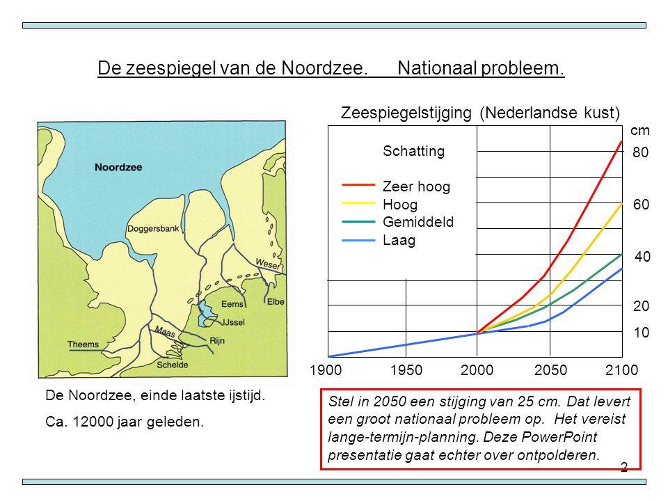 De zeespiegel van de Noordzee. Nationaal probleem.