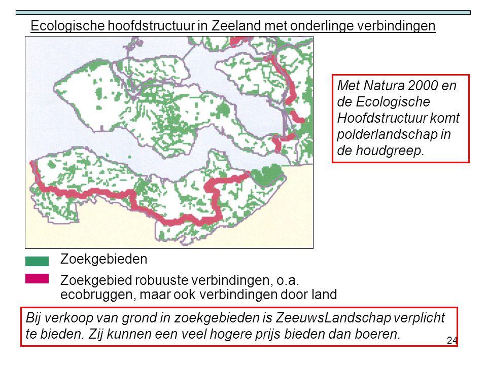 Ecologische hoofdstructuur in Zeeland met onderlinge verbindingen