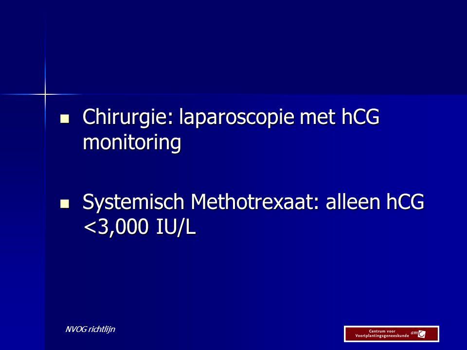 Chirurgie: laparoscopie met hCG monitoring