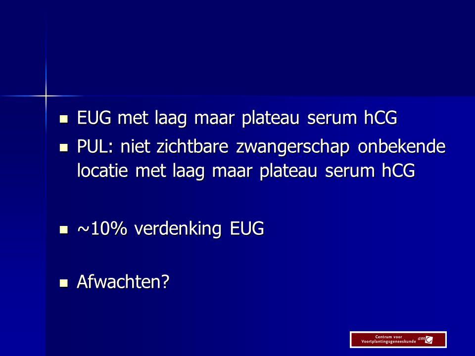 EUG met laag maar plateau serum hCG