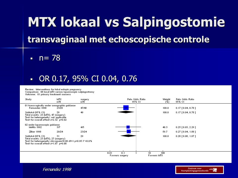 MTX lokaal vs Salpingostomie transvaginaal met echoscopische controle