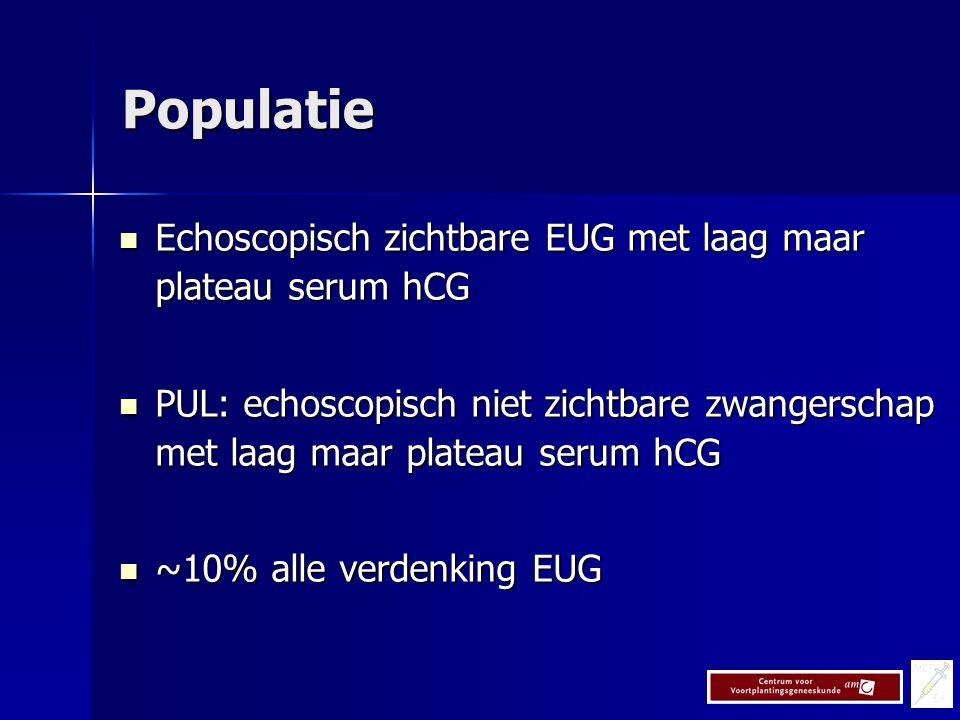 Populatie Echoscopisch zichtbare EUG met laag maar plateau serum hCG
