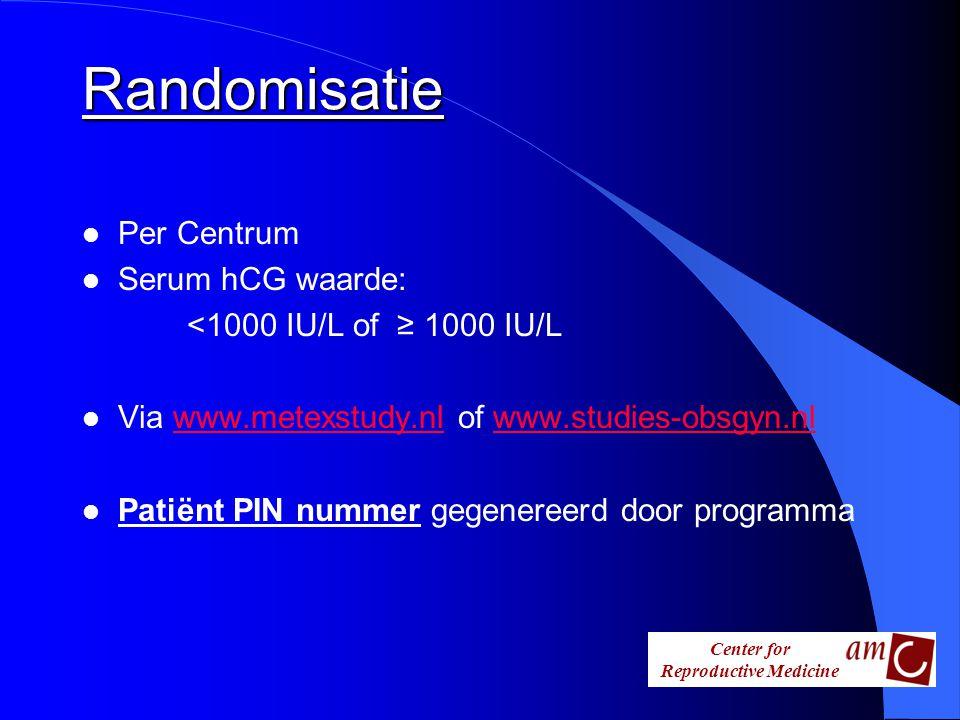 Randomisatie Per Centrum Serum hCG waarde:
