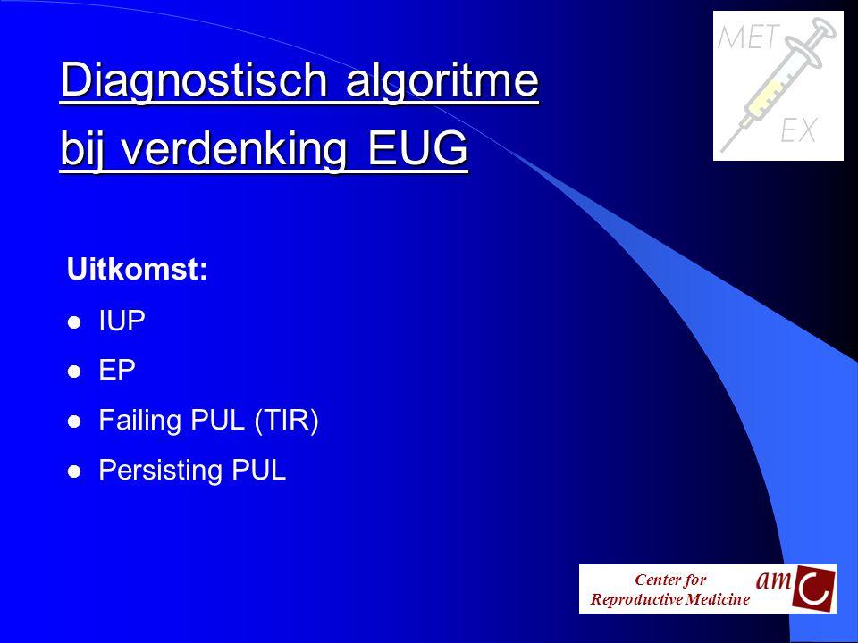Diagnostisch algoritme bij verdenking EUG