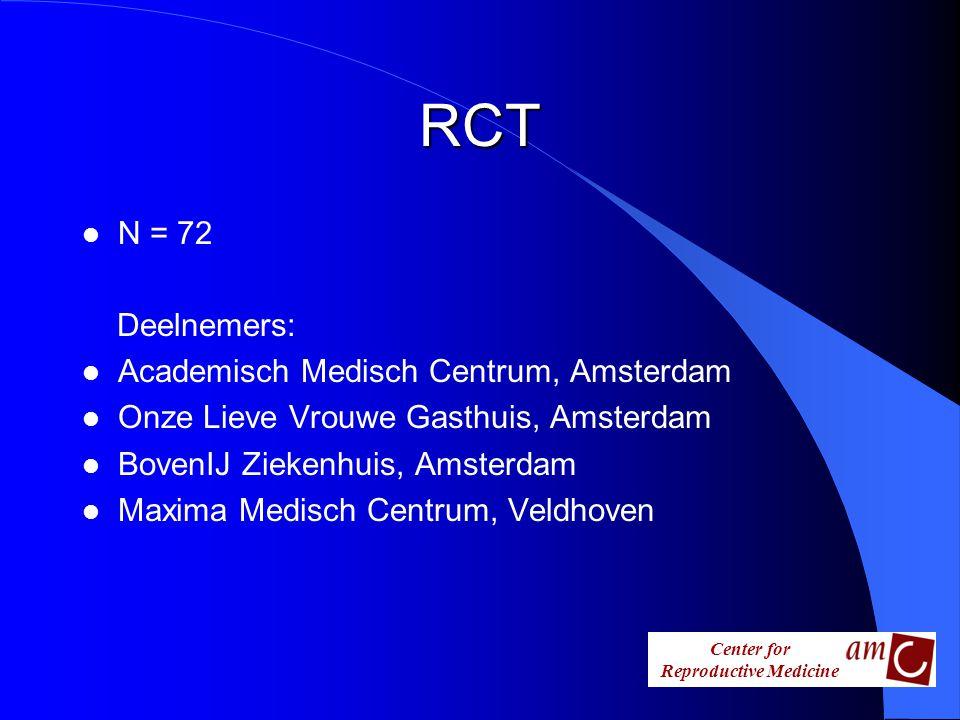 RCT N = 72 Deelnemers: Academisch Medisch Centrum, Amsterdam
