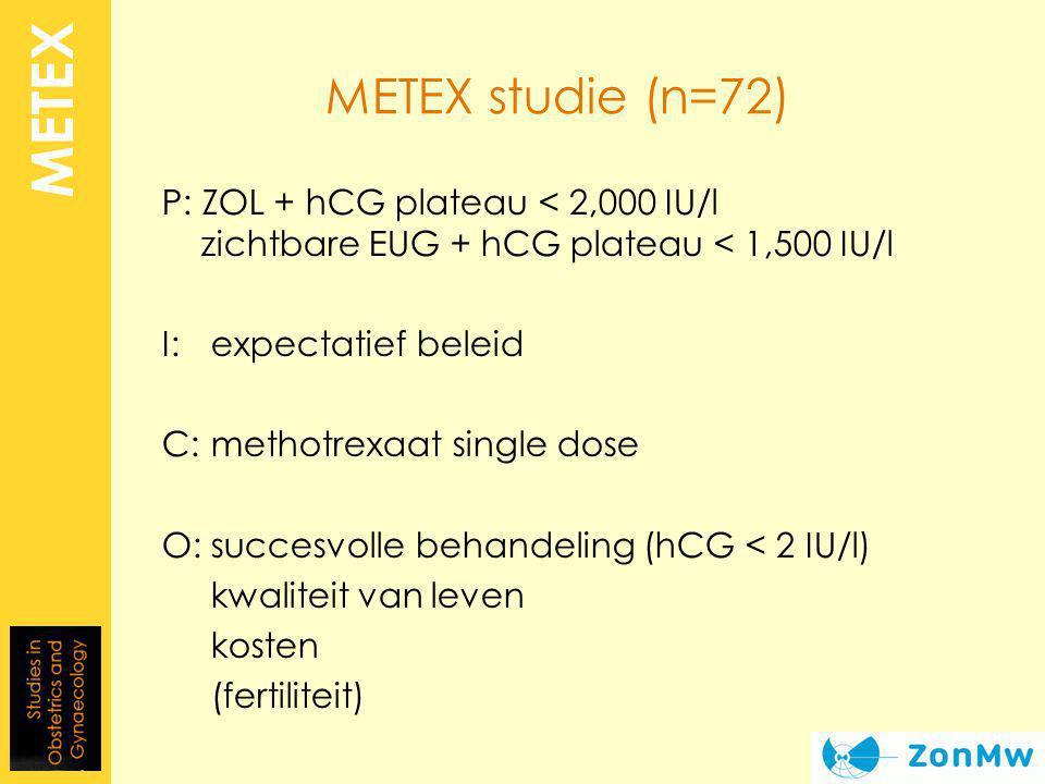 METEX METEX studie (n=72) P: ZOL + hCG plateau < 2,000 IU/l