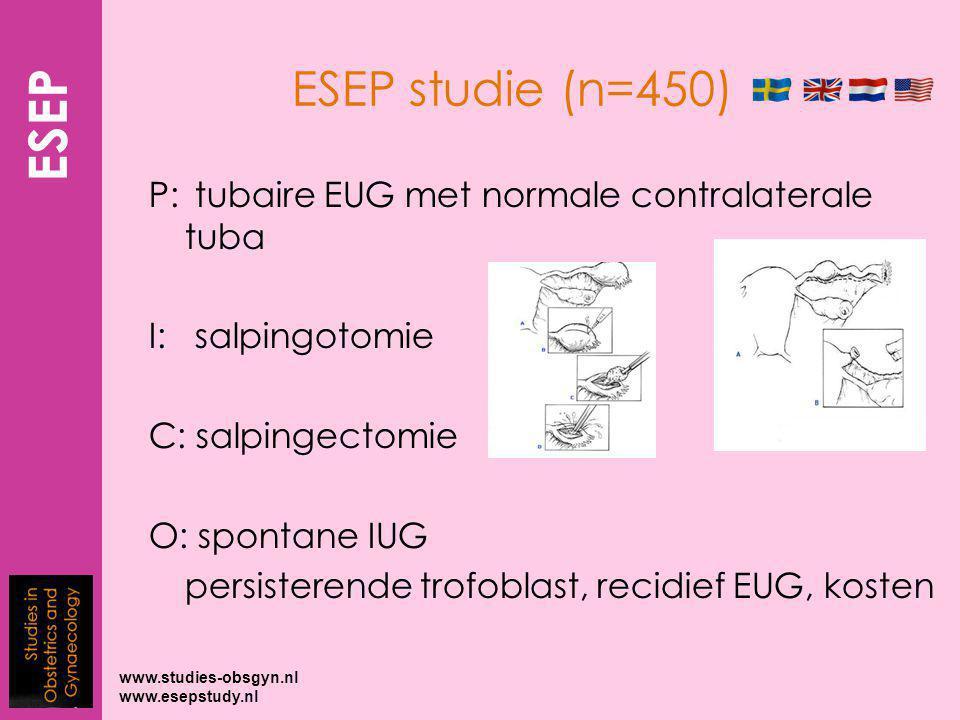 ESEP ESEP studie (n=450) P: tubaire EUG met normale contralaterale tuba. I: salpingotomie. C: salpingectomie.