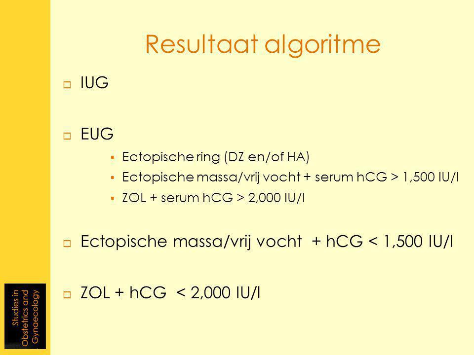 Resultaat algoritme IUG EUG