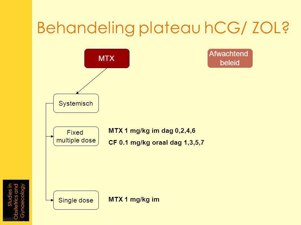 Behandeling plateau hCG/ ZOL