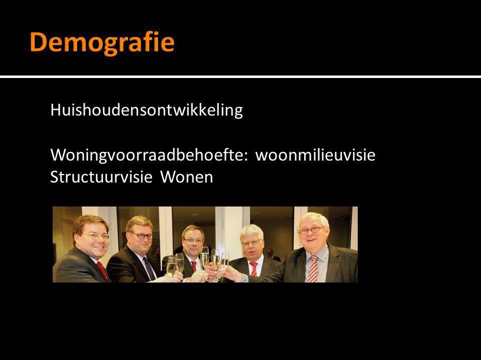 Demografie Huishoudensontwikkeling Woningvoorraadbehoefte: woonmilieuvisie Structuurvisie Wonen