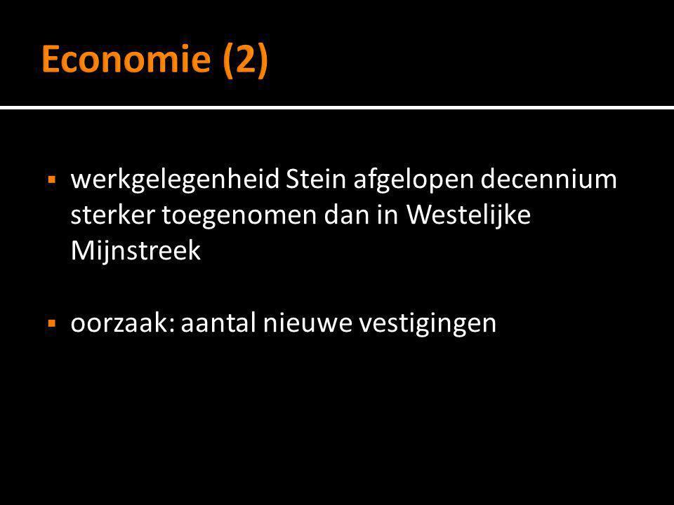 Economie (2) werkgelegenheid Stein afgelopen decennium sterker toegenomen dan in Westelijke Mijnstreek.