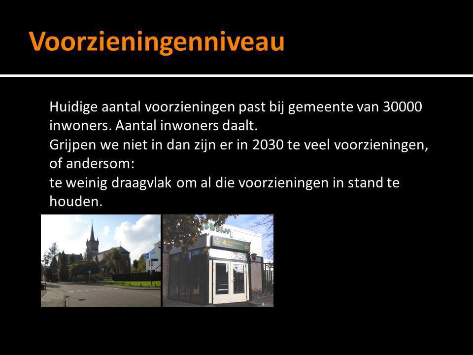 Voorzieningenniveau Huidige aantal voorzieningen past bij gemeente van 30000 inwoners. Aantal inwoners daalt.