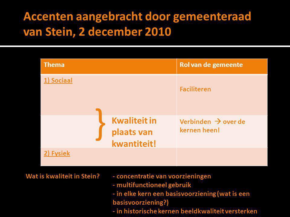 } Accenten aangebracht door gemeenteraad van Stein, 2 december 2010