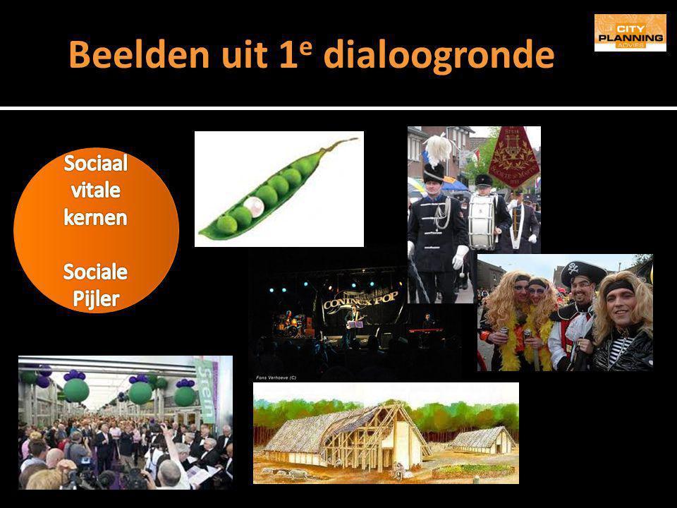 Beelden uit 1e dialoogronde
