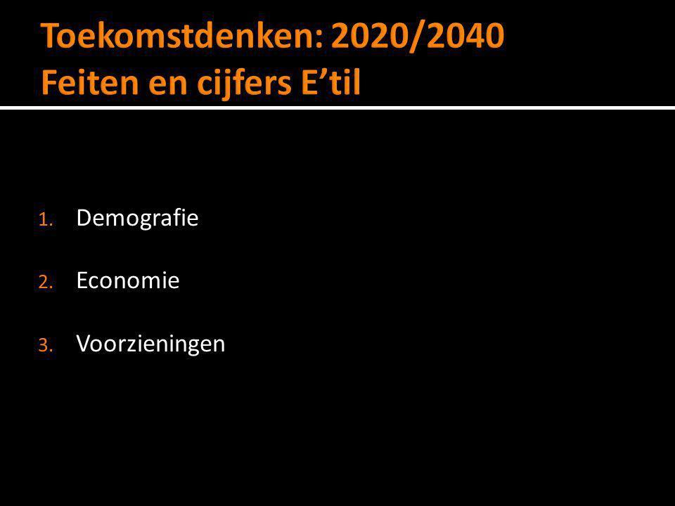 Toekomstdenken: 2020/2040 Feiten en cijfers E'til