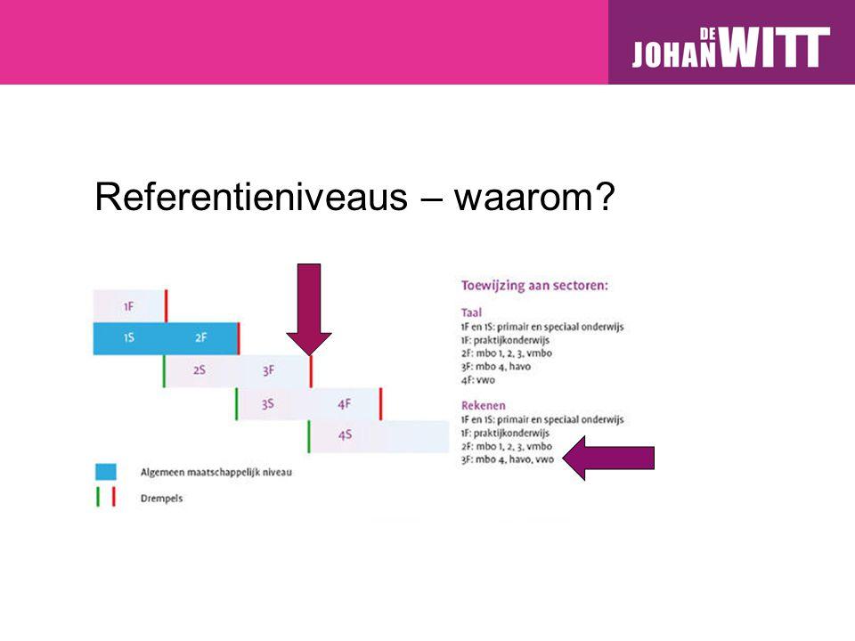 Referentieniveaus – waarom