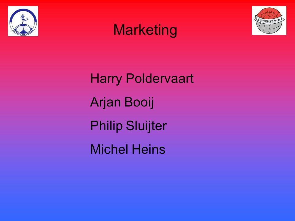 Marketing Harry Poldervaart Arjan Booij Philip Sluijter Michel Heins