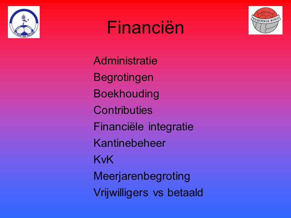 Financiën Administratie Begrotingen Boekhouding Contributies