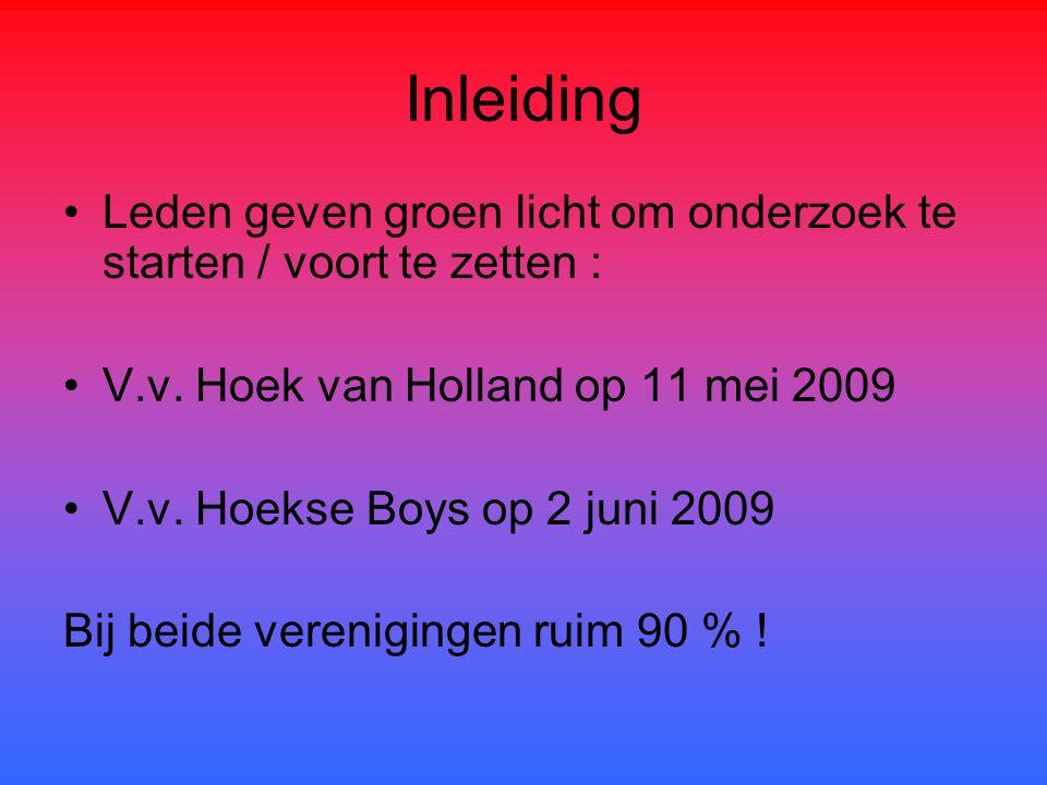 Inleiding Leden geven groen licht om onderzoek te starten / voort te zetten : V.v. Hoek van Holland op 11 mei 2009.