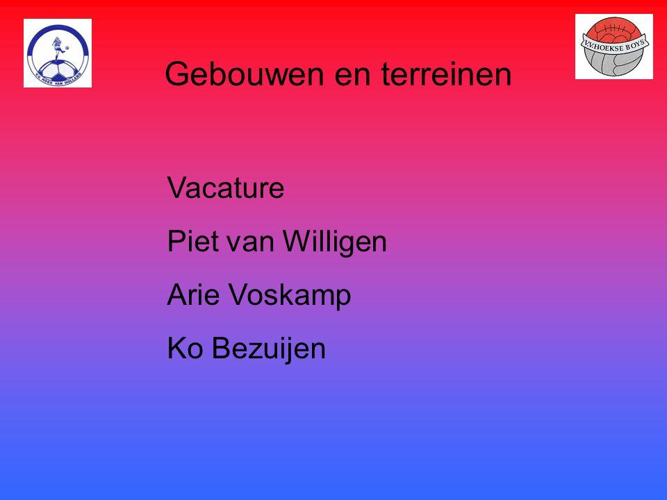 Gebouwen en terreinen Vacature Piet van Willigen Arie Voskamp