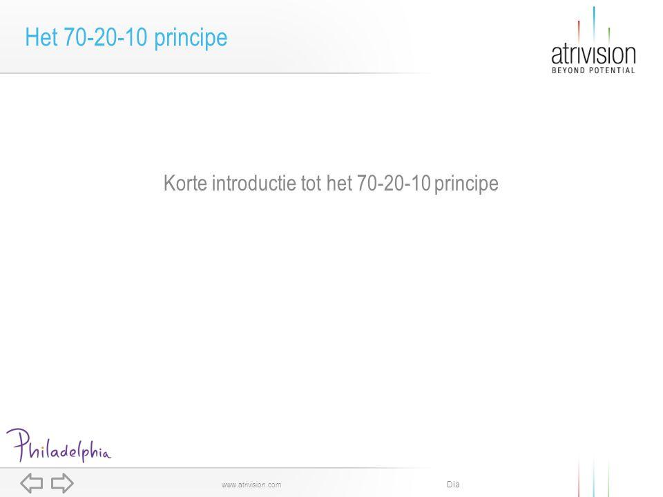 Korte introductie tot het 70-20-10 principe
