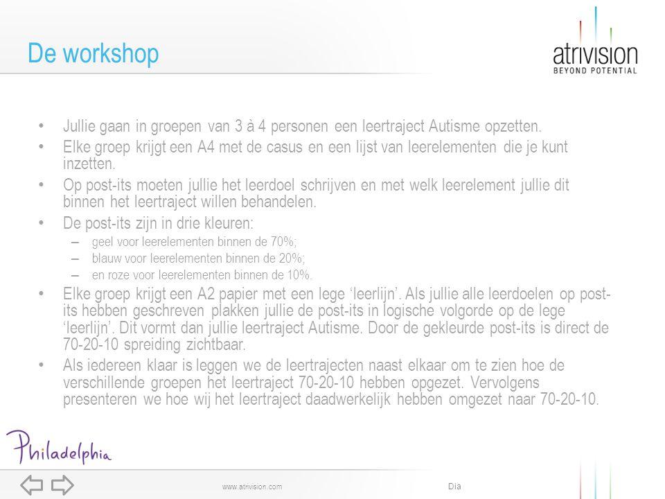 De workshop Jullie gaan in groepen van 3 à 4 personen een leertraject Autisme opzetten.