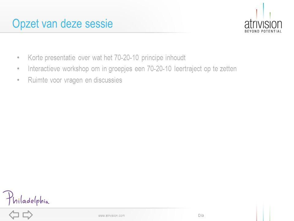 Opzet van deze sessie Korte presentatie over wat het 70-20-10 principe inhoudt.