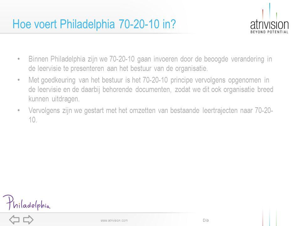 Hoe voert Philadelphia 70-20-10 in