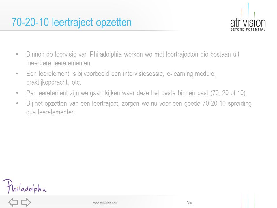 70-20-10 leertraject opzetten