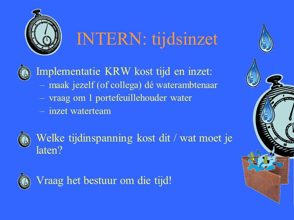 INTERN: tijdsinzet Implementatie KRW kost tijd en inzet: